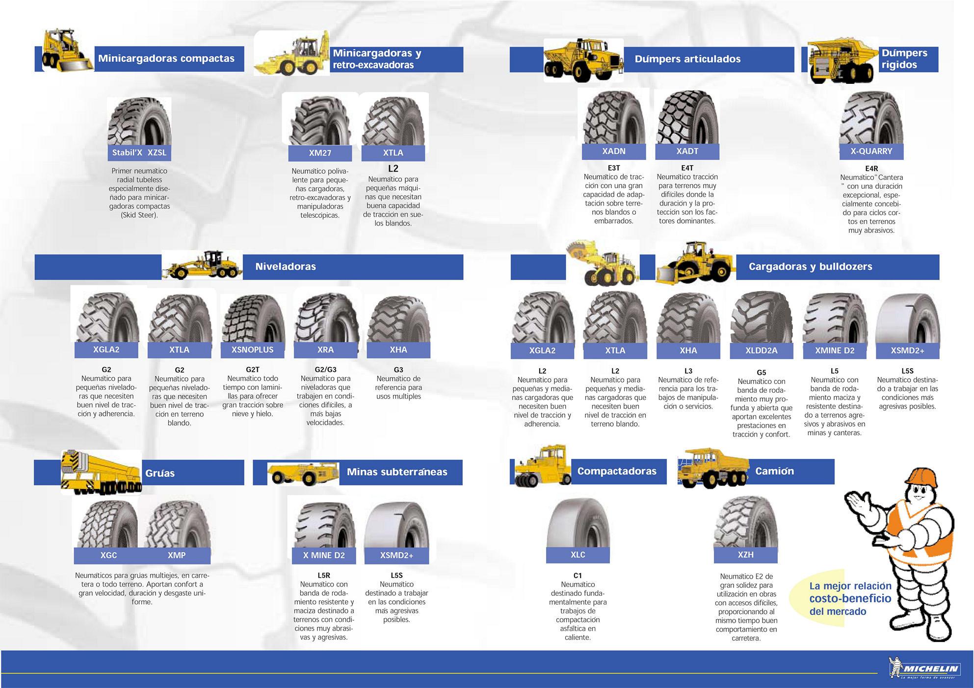 Catálogo Micheling Neumatios para minería y canteras